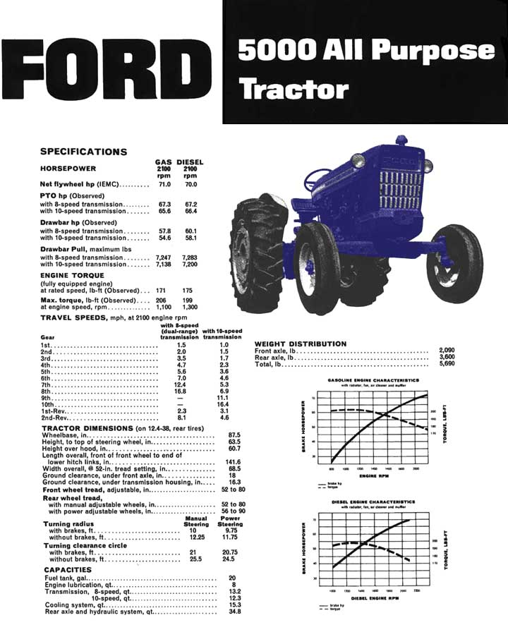 Ford 5000 Tractor Specs : Ford tractor specifications
